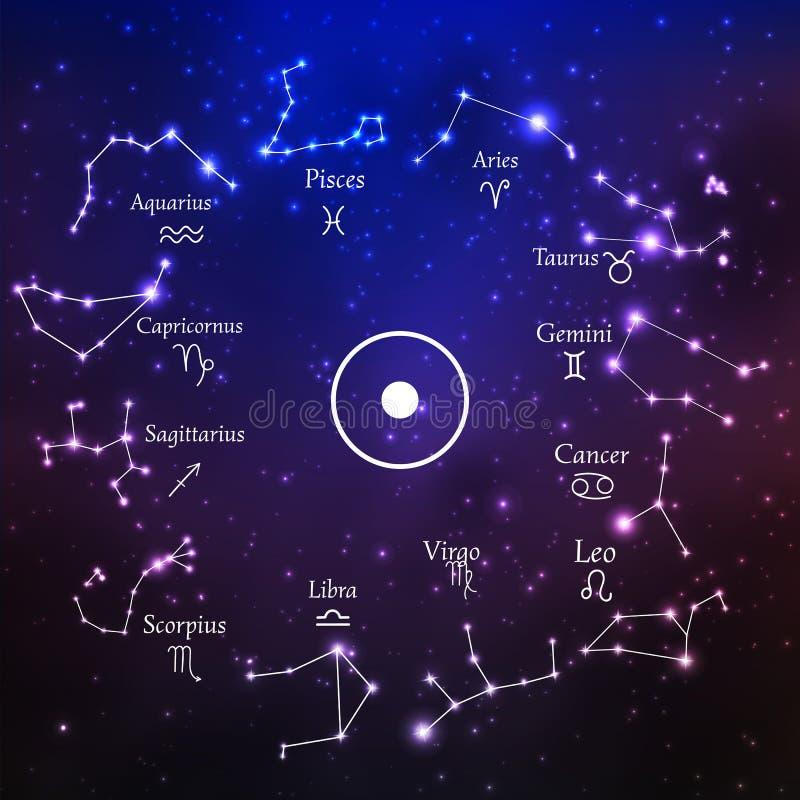 Созвездия зодиака также вектор иллюстрации притяжки corel иллюстрация вектора