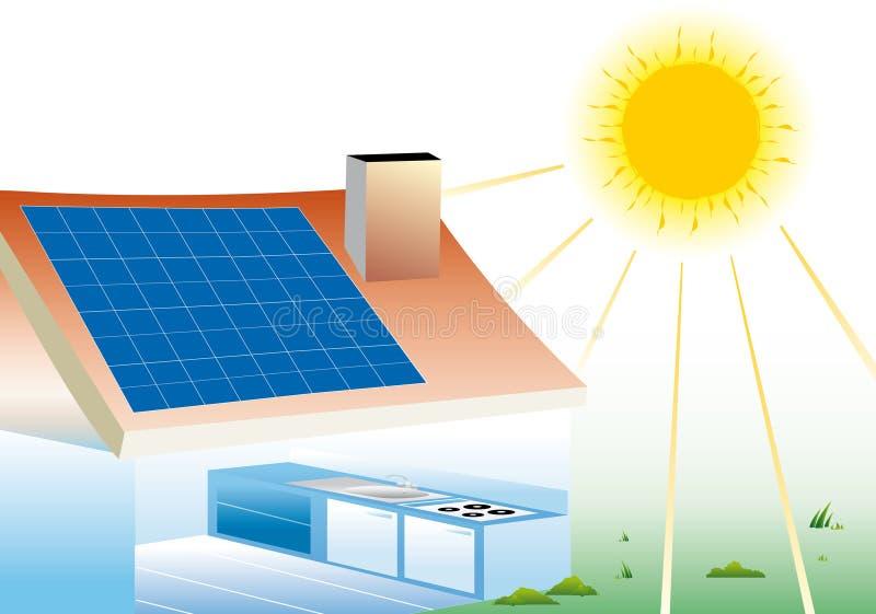 Солнечная дом иллюстрация штока