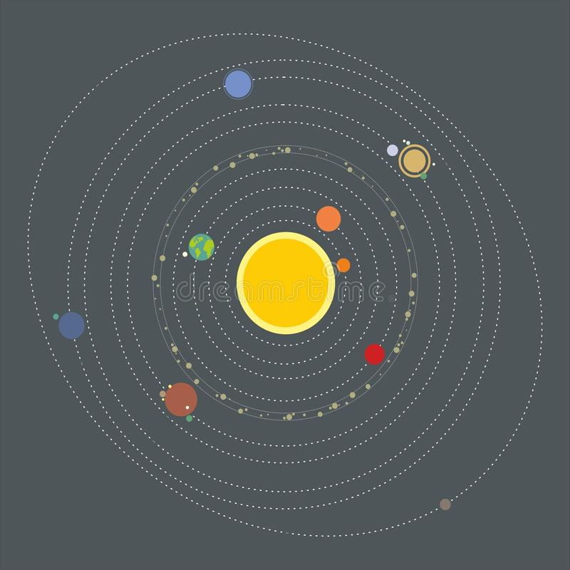 Солнечная система, планеты, орбиты солнце стоковые фотографии rf