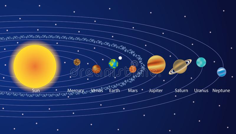 Солнечная система с иллюстрацией II планет иллюстрация вектора