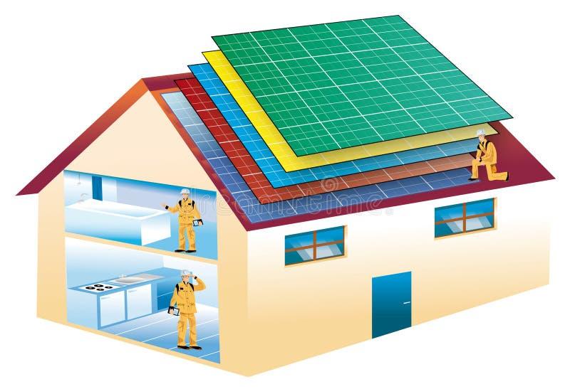 Солнечный дом бесплатная иллюстрация