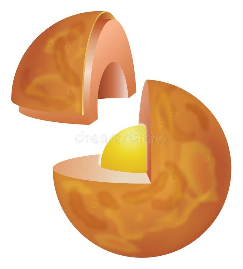 солнце слоев иллюстрация вектора