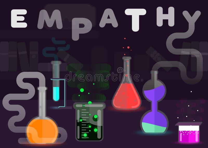 Сопереживание иллюстрация концепции химической реакции Плоский дизайн вектора стиля бесплатная иллюстрация