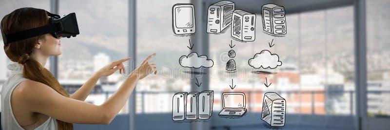 Составное изображение взгляда со стороны молодой женщины показывать пока использующ имитатор виртуальной реальности стоковое фото