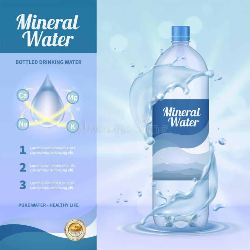 Состав рекламы питьевой воды бесплатная иллюстрация