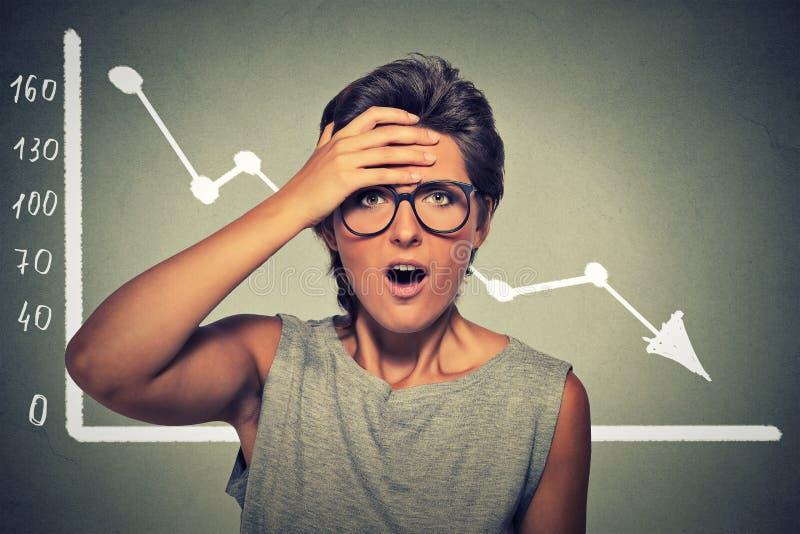 Сотрясенная женщина при график диаграммы финансового рынка идя вниз стоковое фото