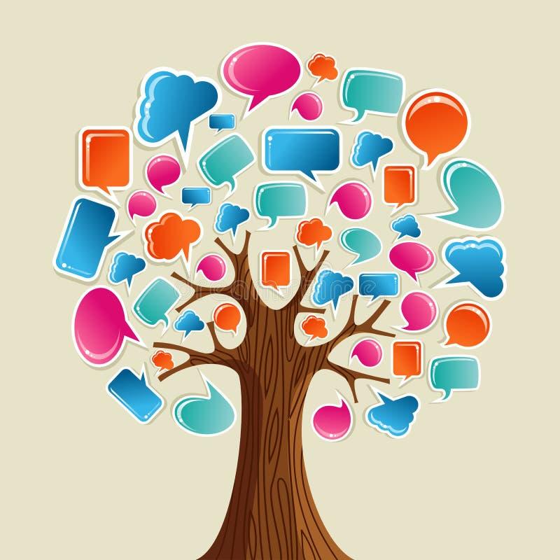 Социальное дерево связи системы средств иллюстрация вектора