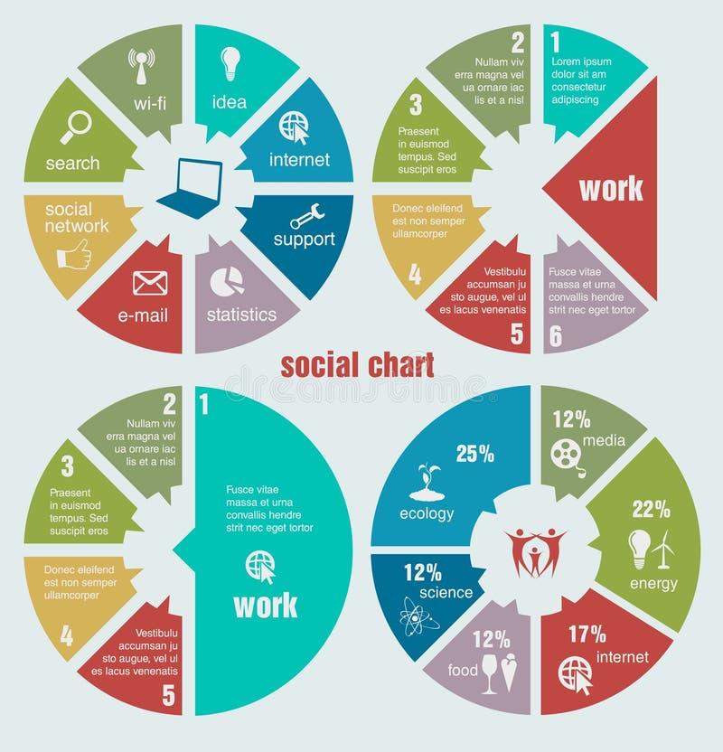 Социальные круговые диаграммы иллюстрация вектора