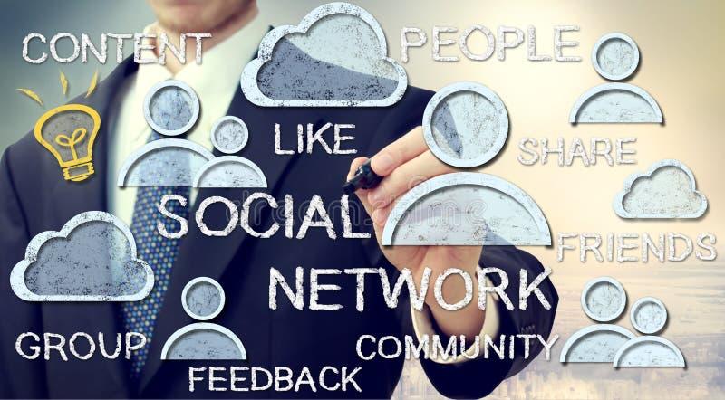Социальные принципиальные схемы средств массовой информации стоковое изображение rf