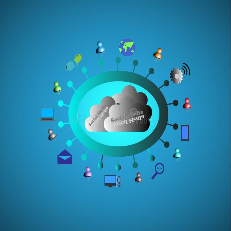 Социальные средства массовой информации соединяя различные людей во всем мире с различными режимами через облако иллюстрация штока