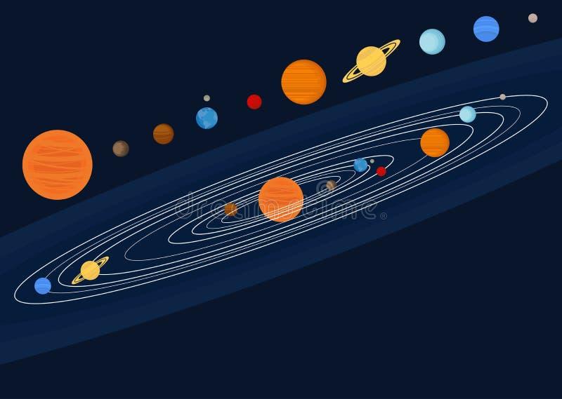 Солнечные галактика и планета системы вселенной иллюстрация вектора