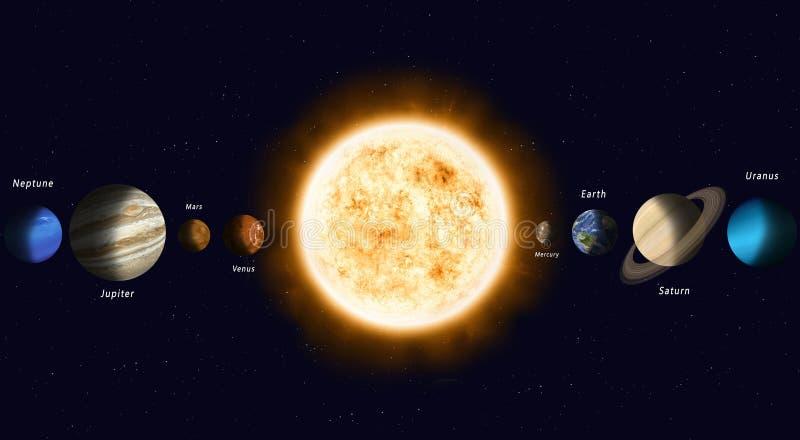 Солнце с планетами солнечной системы иллюстрация штока