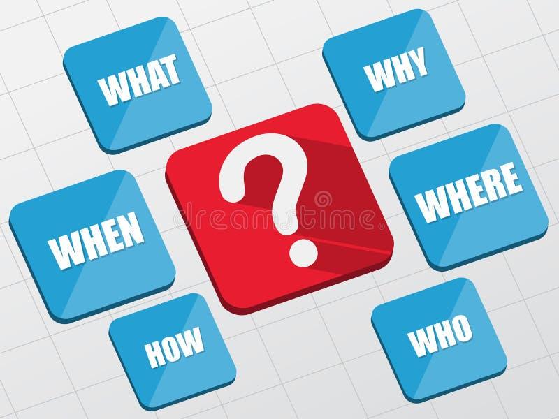 Спросите знак и спросите слова в плоских блоках иллюстрация вектора