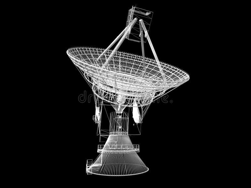 спутник тарелки бесплатная иллюстрация
