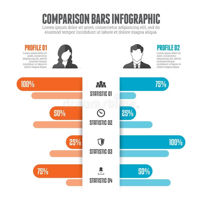 Сравнение запирает Infographic иллюстрация вектора