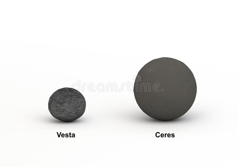 Сравнение планеты карлика Ceres и Vestar бесплатная иллюстрация