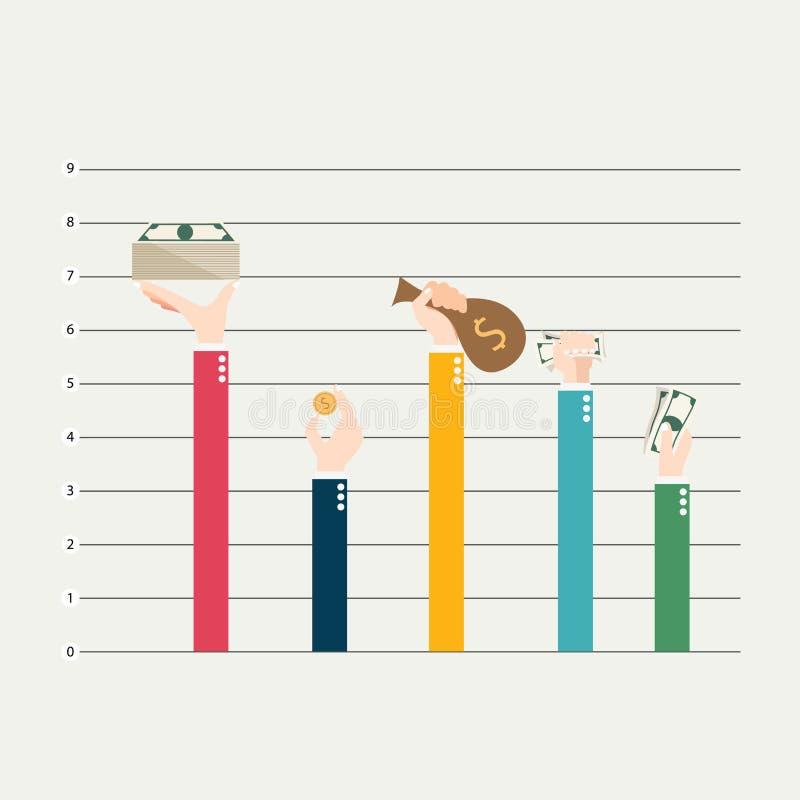 Сравнивающ диаграмму людей имея различную сумму денег иллюстрация вектора