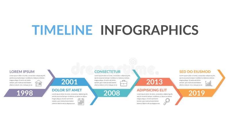 Срок Infographics бесплатная иллюстрация