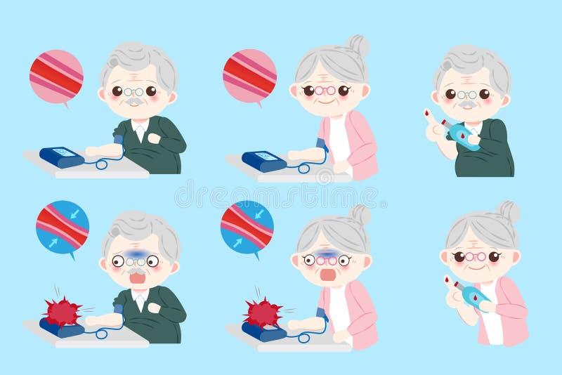 Старые люди с кровяным давлением бесплатная иллюстрация