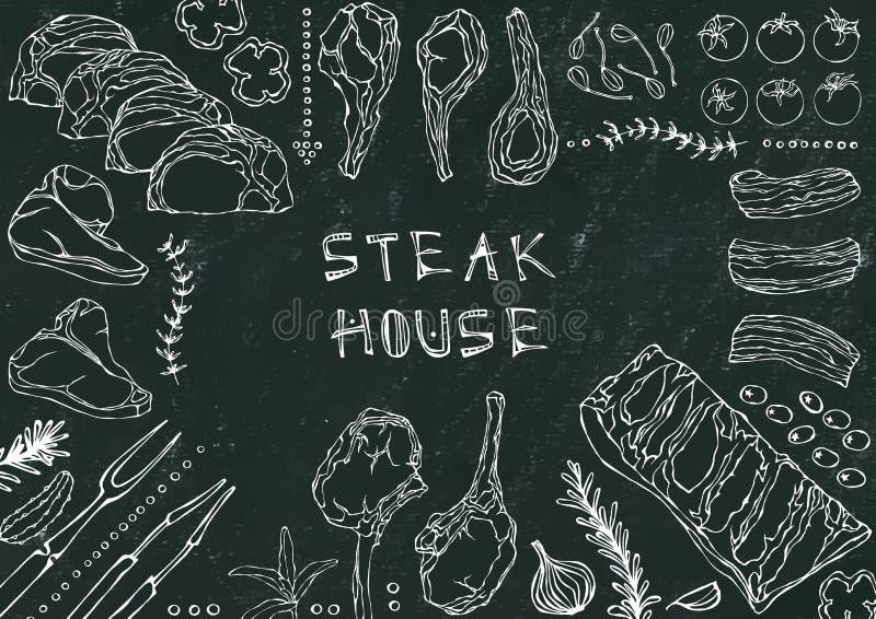 Стейкхаус Отрезки мяса - говядина, свинина, овечка, стейк, бескостный оковалок, жаркое нервюр, поясница и отбивные котлеты нервюр иллюстрация вектора