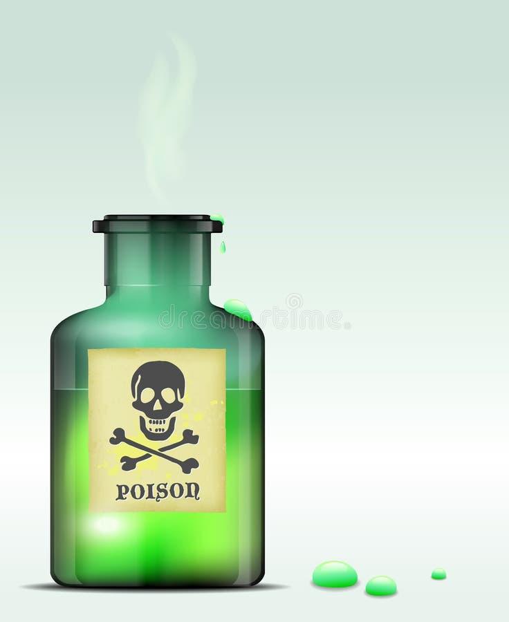 Стеклянная бутылка отравы иллюстрация штока