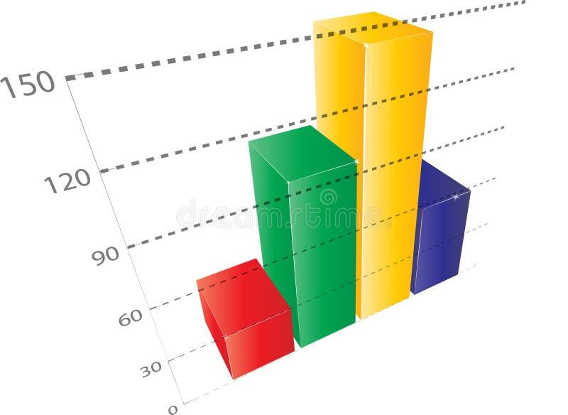 столбиковая диаграмма иллюстрация вектора