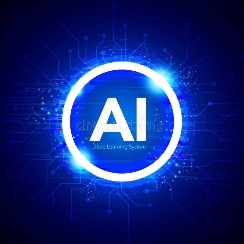 Страница посадки искусственного интеллекта иллюстрации вектора Шаблон вебсайта для концепции научной фантастики технологии обучен иллюстрация штока