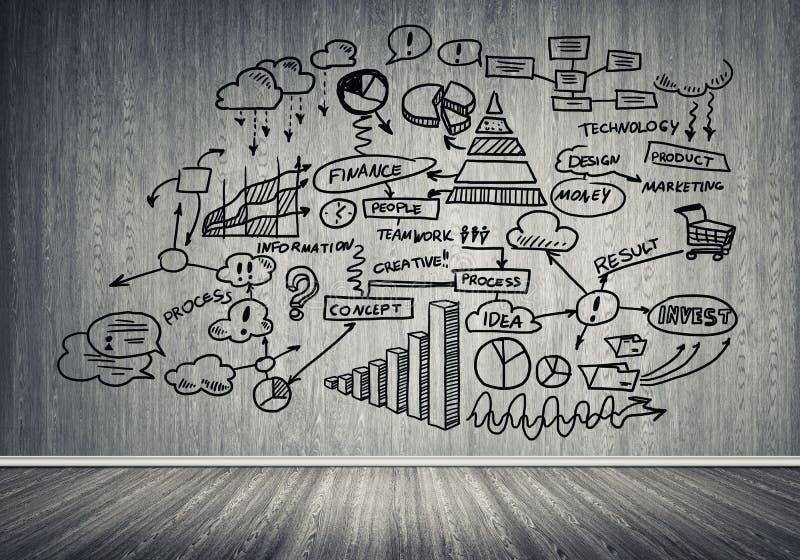 Стратегия бизнеса и планирование стоковая фотография