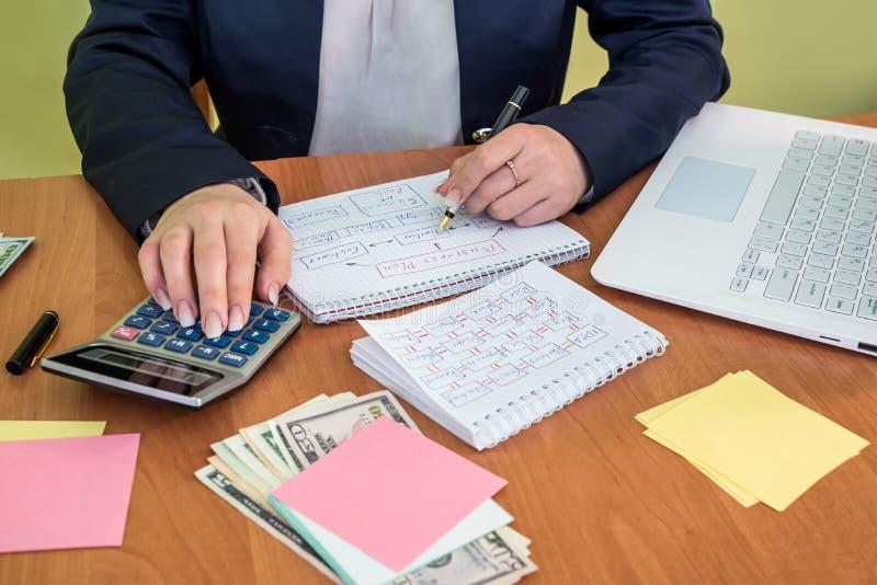 Стратегия бизнес-леди планируя деятельности стоковые фотографии rf
