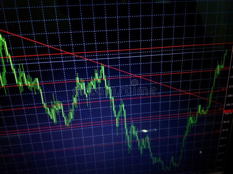 Стратегия валют торгуя стоковые изображения rf