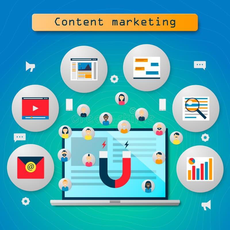 Стратегия поиска SEO, прием содержания, маркетинг содержания, оптимизирование поисковой системы бесплатная иллюстрация