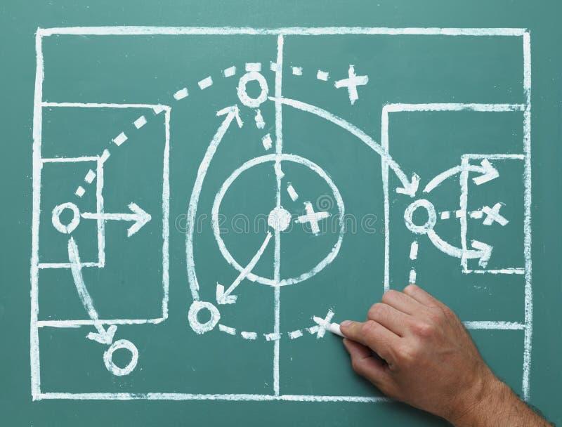 Стратегия футбола стоковое фото