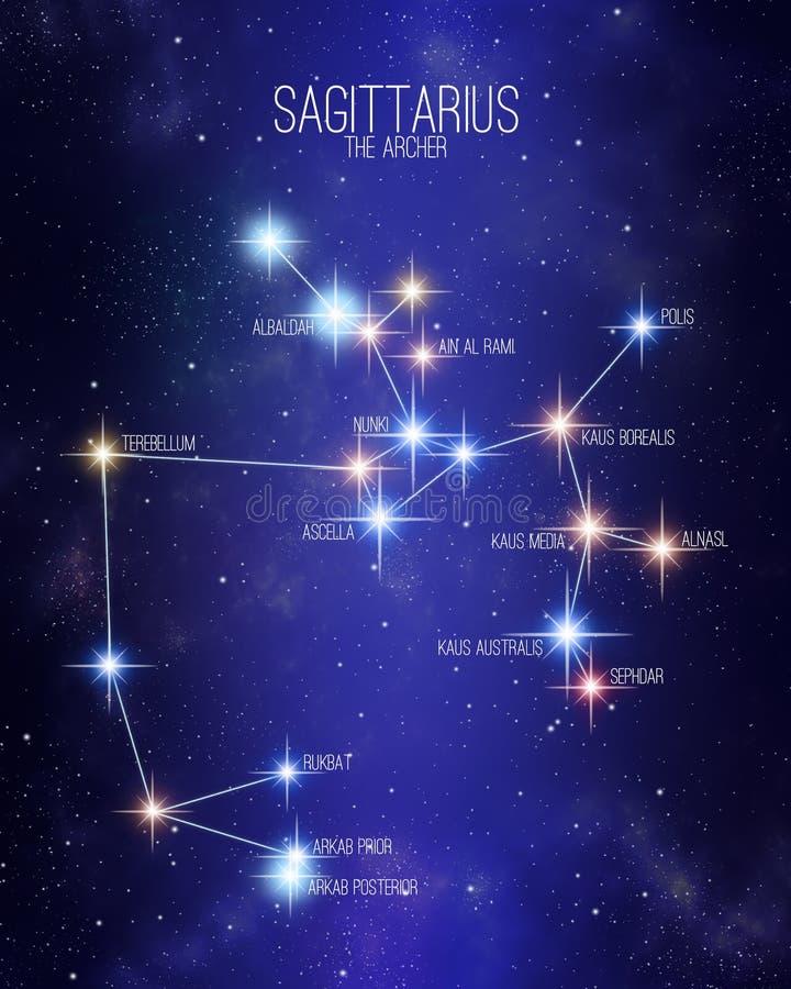 Стреец карта созвездия зодиака лучника на звездной предпосылке космоса с именами своих главных звезд Родственник звезд иллюстрация вектора