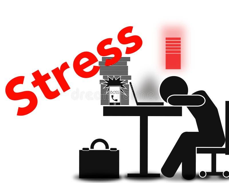 Стресс плох - плакат изображения дела, супер качество бесплатная иллюстрация