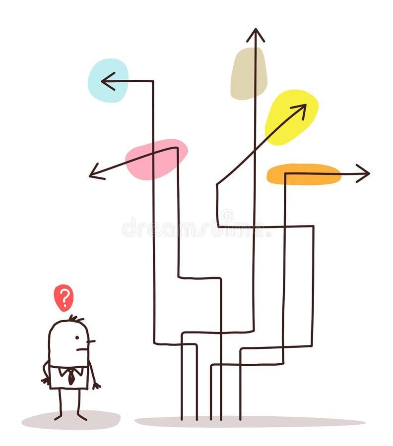 Стрелки человека & направления иллюстрация штока