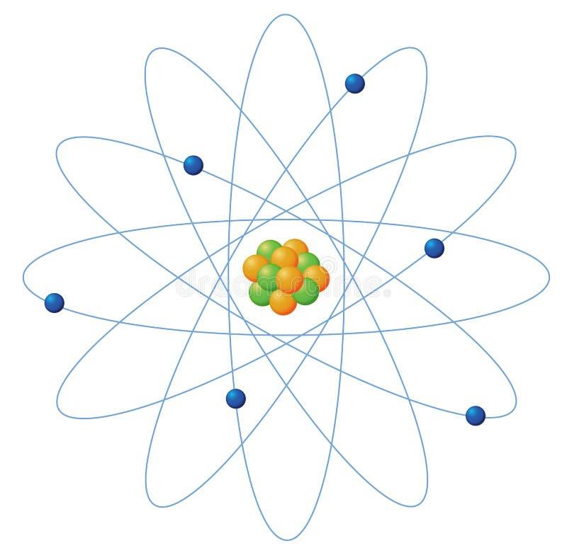 структура атома бесплатная иллюстрация