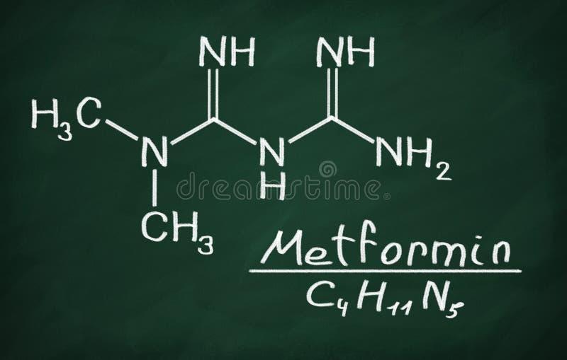 Структурная модель Metformin иллюстрация штока