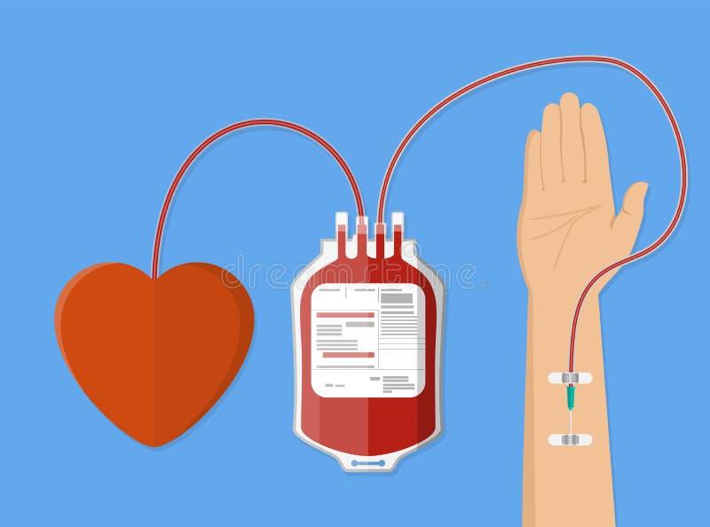 Сумка крови и рука дарителя с сердцем иллюстрация вектора
