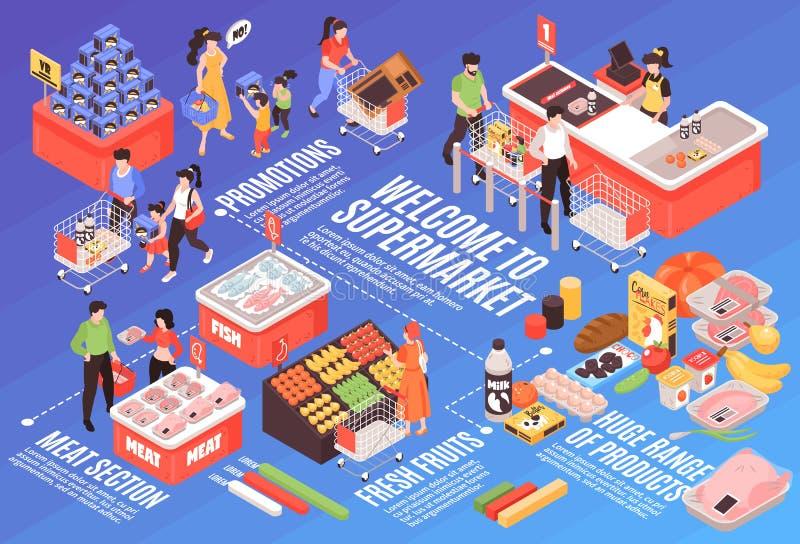 Супермаркет равновеликое Infographics иллюстрация штока