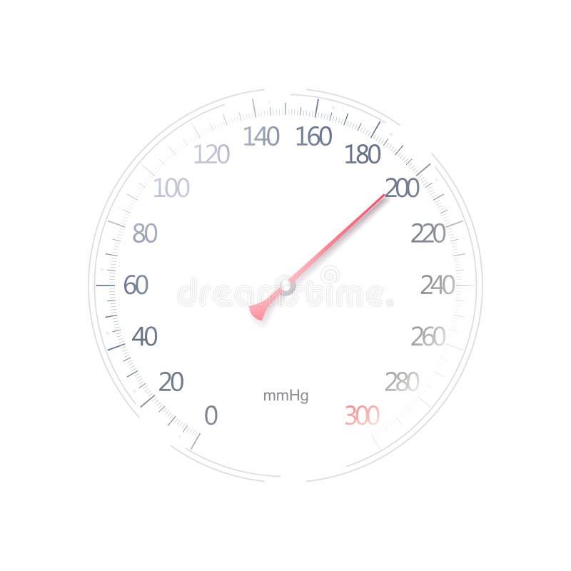 Сфигмоманометр с красной стрелкой иллюстрация штока