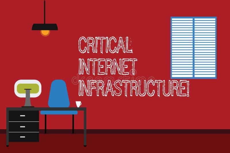 Схематическое сочинительство руки показывая критическую инфраструктуру интернета Компоненты текста фото дела необходимые деятельн стоковое изображение