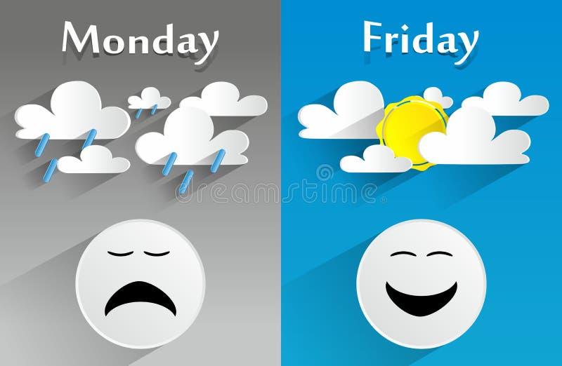 Схематическое чувство понедельник к пятнице бесплатная иллюстрация