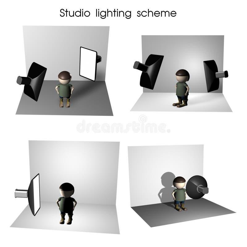Схема освещения студии бесплатная иллюстрация