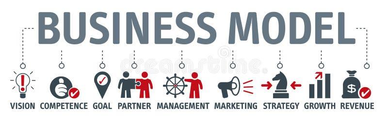 Схема плана концепции бизнеса модель знамени иллюстрация штока