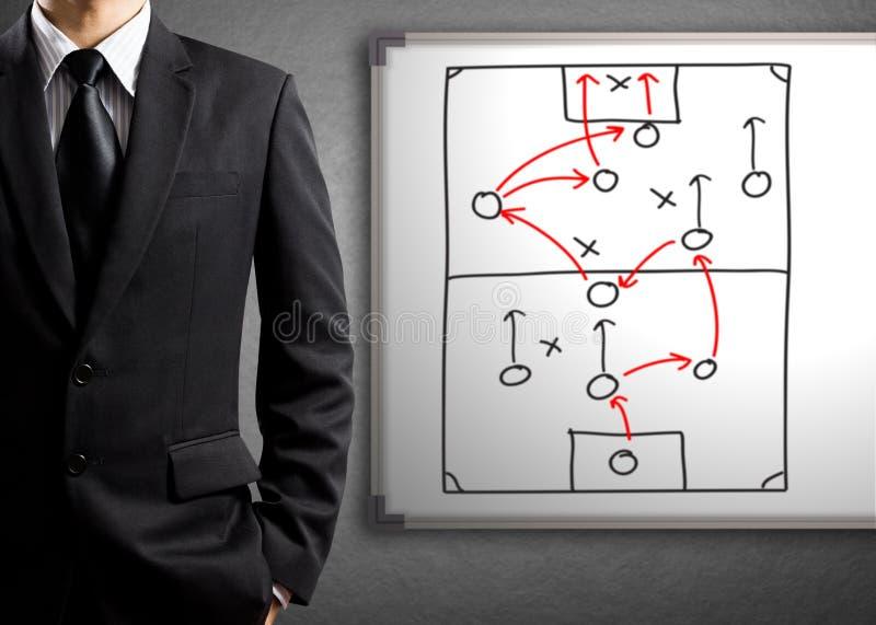 Схема тактики чертежа бизнесмена на борту стоковая фотография