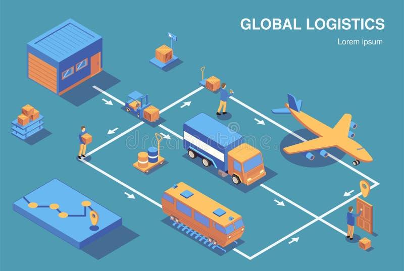 Схема технологического процесса глобального снабжения равновеликая бесплатная иллюстрация