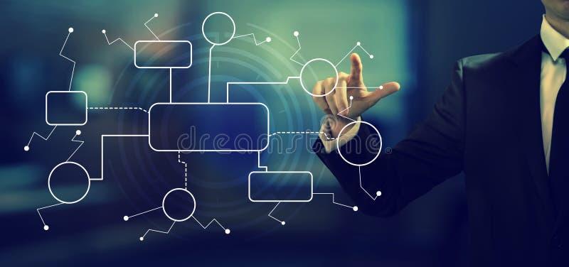 Схема технологического процесса с бизнесменом стоковые фото