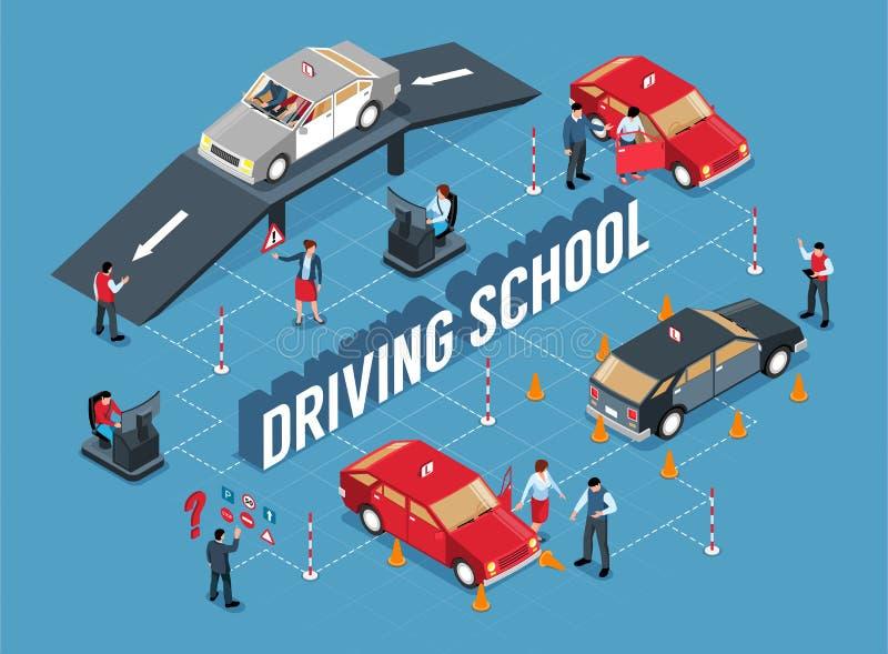 Схема технологического процесса управляя школы равновеликая бесплатная иллюстрация