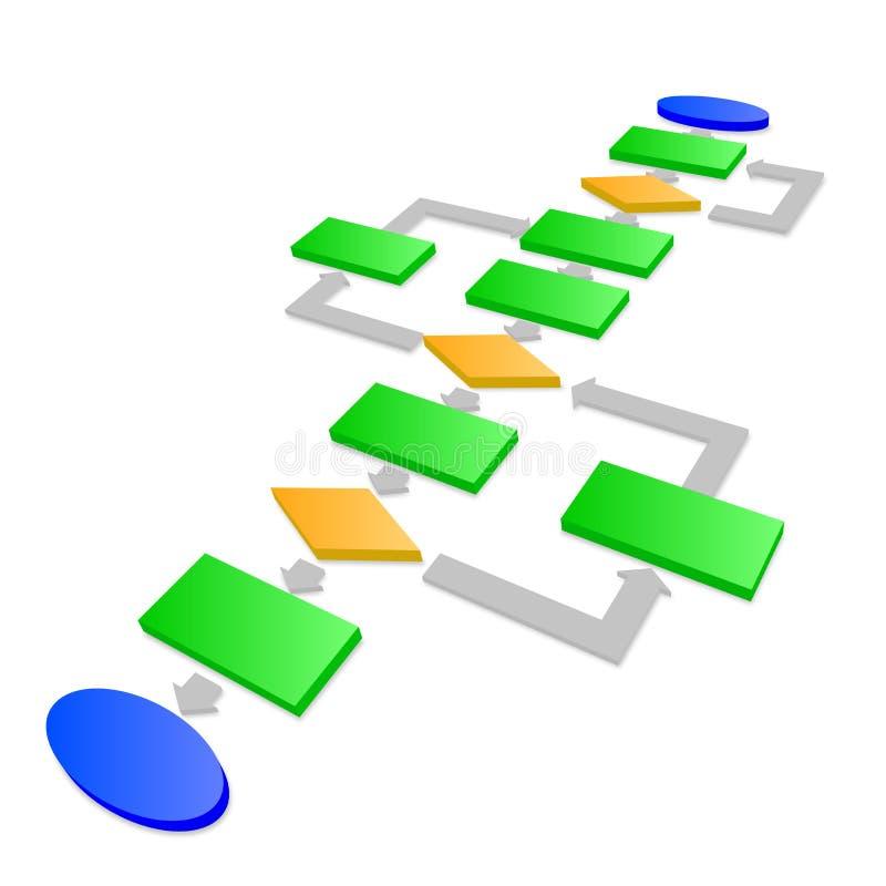 схема технологического процесса иллюстрация штока