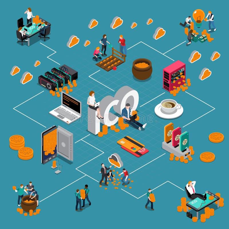 Схема технологического процесса Blockchain ICO равновеликая бесплатная иллюстрация